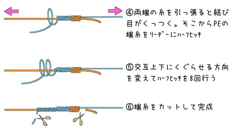 電車結びPE-2
